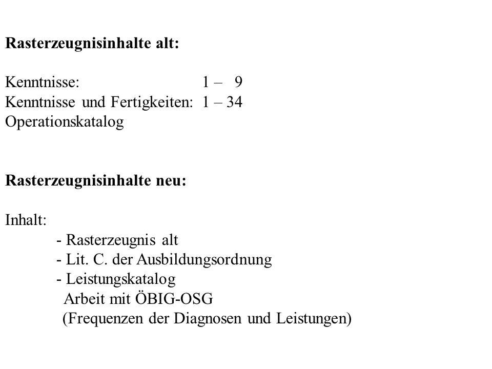 Rasterzeugnisinhalte alt: Kenntnisse: 1 – 9 Kenntnisse und Fertigkeiten: 1 – 34 Operationskatalog Rasterzeugnisinhalte neu: Inhalt: - Rasterzeugnis al