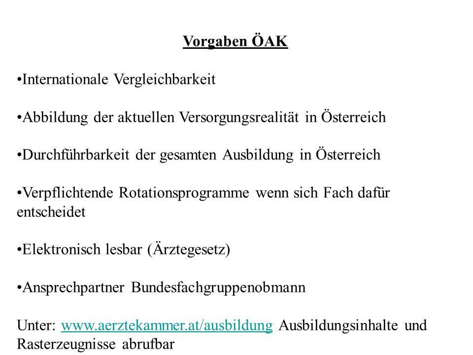 Vorgaben ÖAK Internationale Vergleichbarkeit Abbildung der aktuellen Versorgungsrealität in Österreich Durchführbarkeit der gesamten Ausbildung in Öst