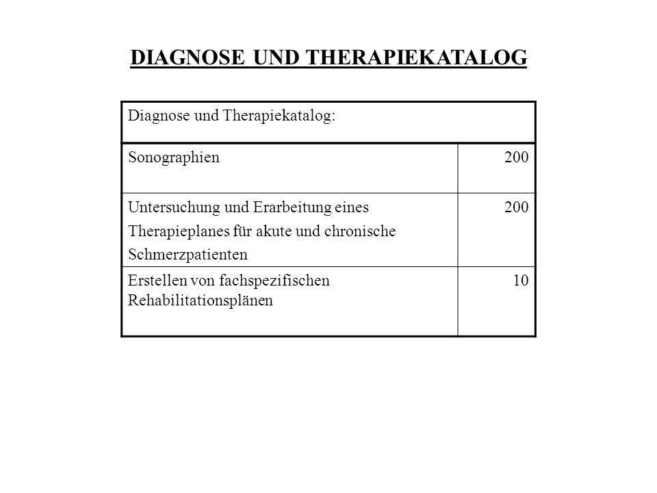 DIAGNOSE UND THERAPIEKATALOG Diagnose und Therapiekatalog: Sonographien200 Untersuchung und Erarbeitung eines Therapieplanes für akute und chronische