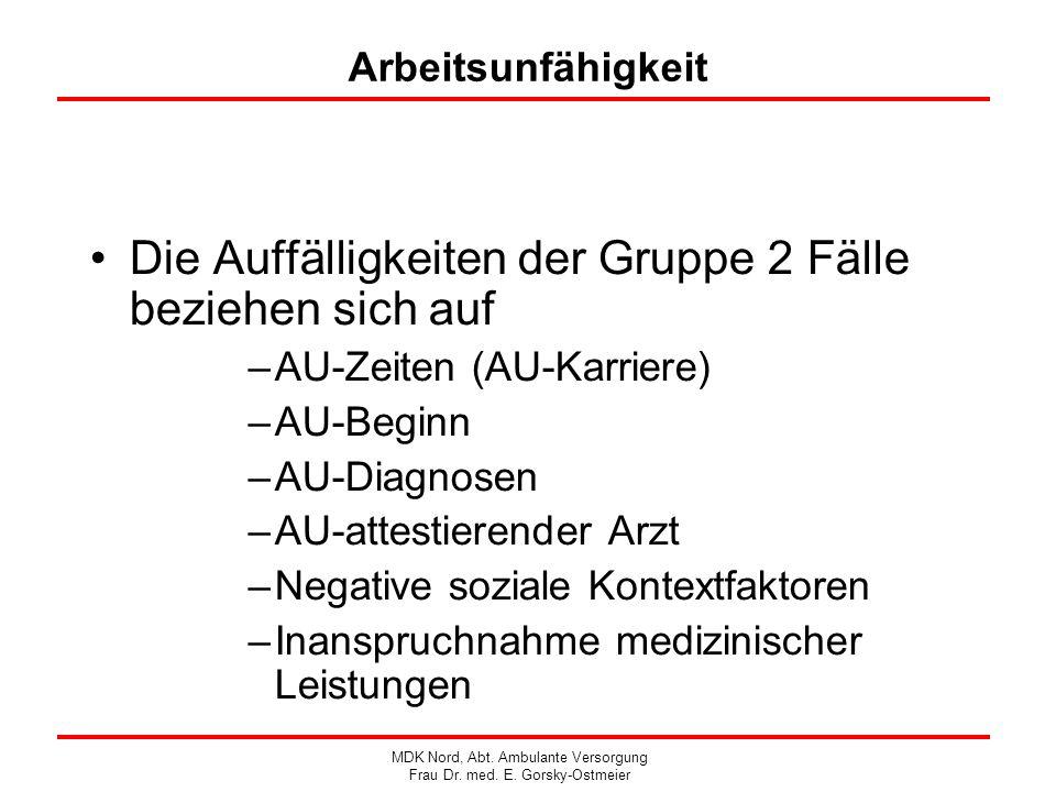 Arbeitsunfähigkeit Die Auffälligkeiten der Gruppe 2 Fälle beziehen sich auf –AU-Zeiten (AU-Karriere) –AU-Beginn –AU-Diagnosen –AU-attestierender Arzt