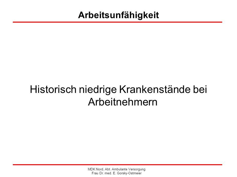 Arbeitsunfähigkeit Historisch niedrige Krankenstände bei Arbeitnehmern MDK Nord, Abt. Ambulante Versorgung Frau Dr. med. E. Gorsky-Ostmeier