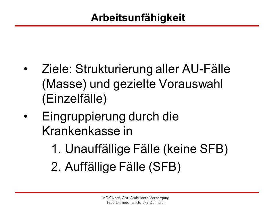 Arbeitsunfähigkeit Ziele: Strukturierung aller AU-Fälle (Masse) und gezielte Vorauswahl (Einzelfälle) Eingruppierung durch die Krankenkasse in 1.Unauf