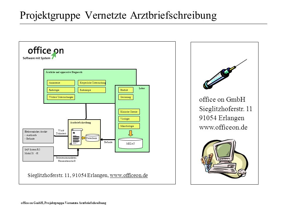 office on GmbH, Projektgruppe Vernetzte Arztbriefschreibung Vernetzte Arztbriefschreibung Erweiterungen DRG-Erfassung Erfassung und Codierung der DRG-relevanten Diagnosen und Prozeduren Übergabe an SAP Befundung Erfassungsoberfläche für Befunddaten inkl.