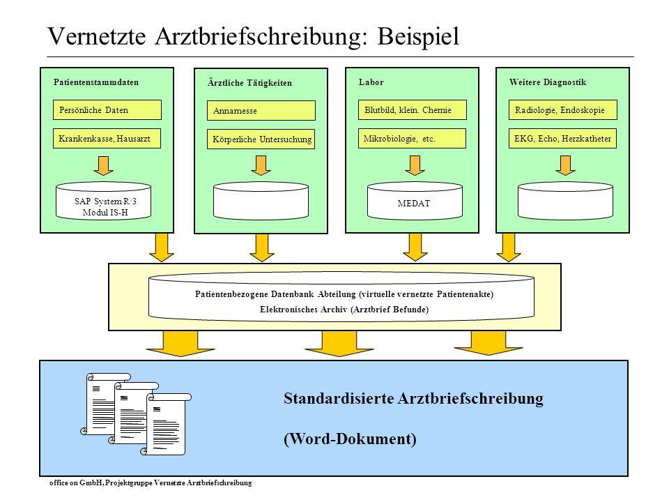 office on GmbH, Projektgruppe Vernetzte Arztbriefschreibung Vernetzte Arztbriefschreibung: Beispiel Patientenstammdaten SAP System R/3 Modul IS-H Pers