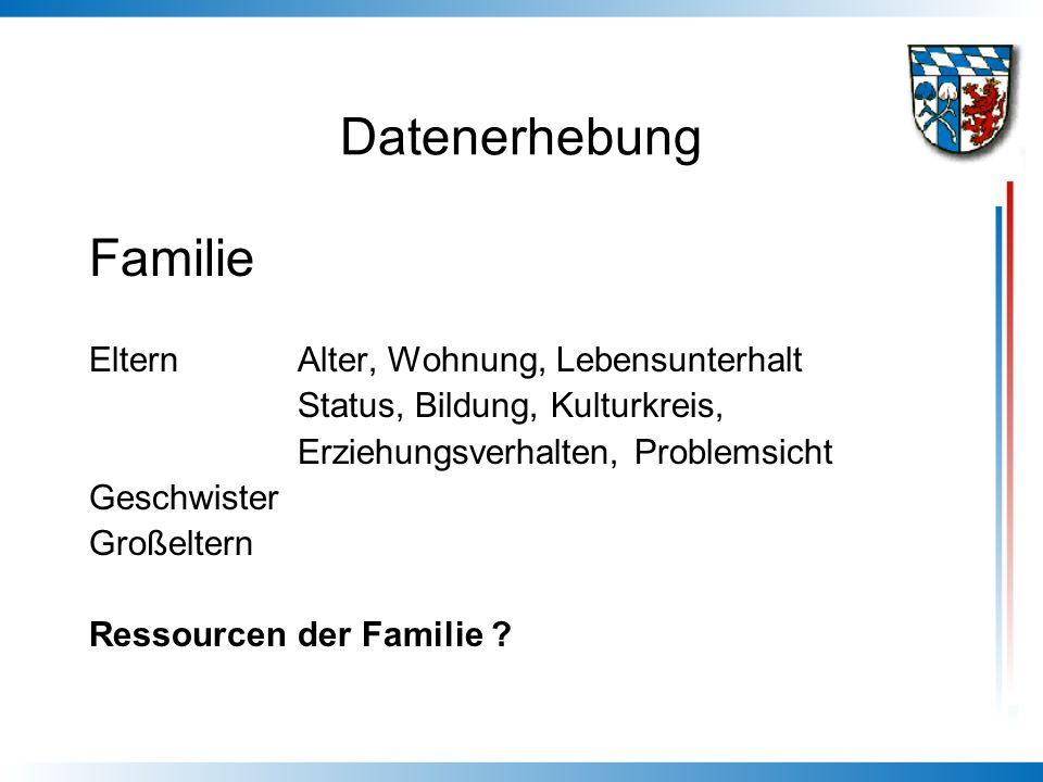 Datenerhebung Familie ElternAlter, Wohnung, Lebensunterhalt Status, Bildung, Kulturkreis, Erziehungsverhalten, Problemsicht Geschwister Großeltern Res
