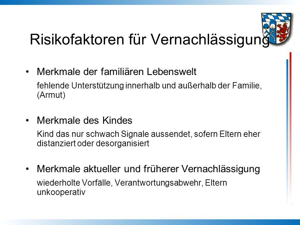 Risikofaktoren für Vernachlässigung Merkmale der familiären Lebenswelt fehlende Unterstützung innerhalb und außerhalb der Familie, (Armut) Merkmale de