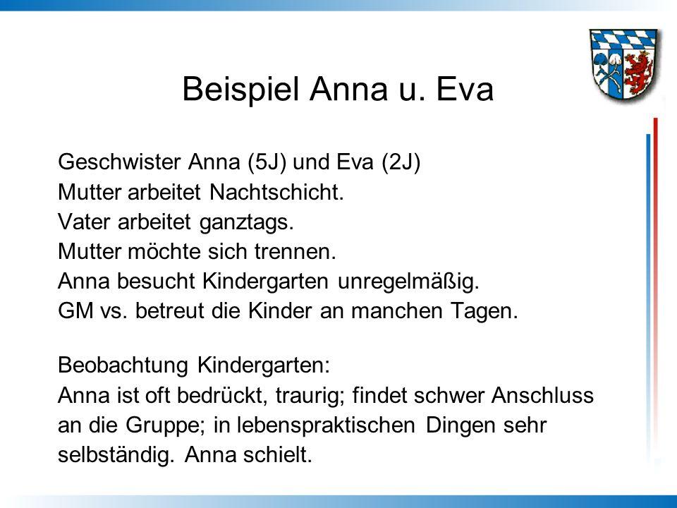 Beispiel Anna u. Eva Geschwister Anna (5J) und Eva (2J) Mutter arbeitet Nachtschicht. Vater arbeitet ganztags. Mutter möchte sich trennen. Anna besuch