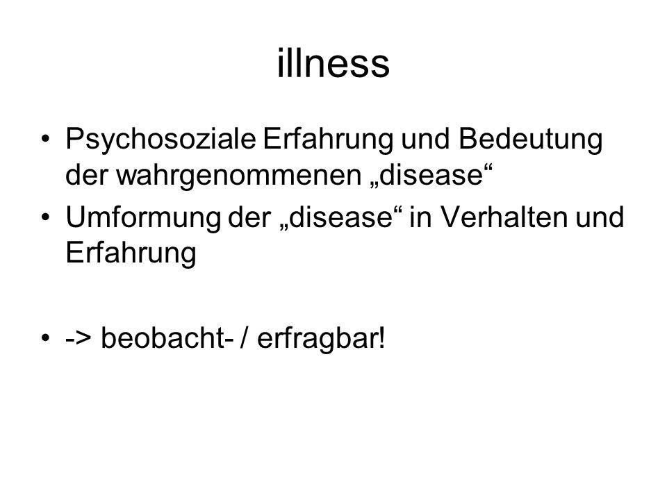 illness Psychosoziale Erfahrung und Bedeutung der wahrgenommenen disease Umformung der disease in Verhalten und Erfahrung -> beobacht- / erfragbar!