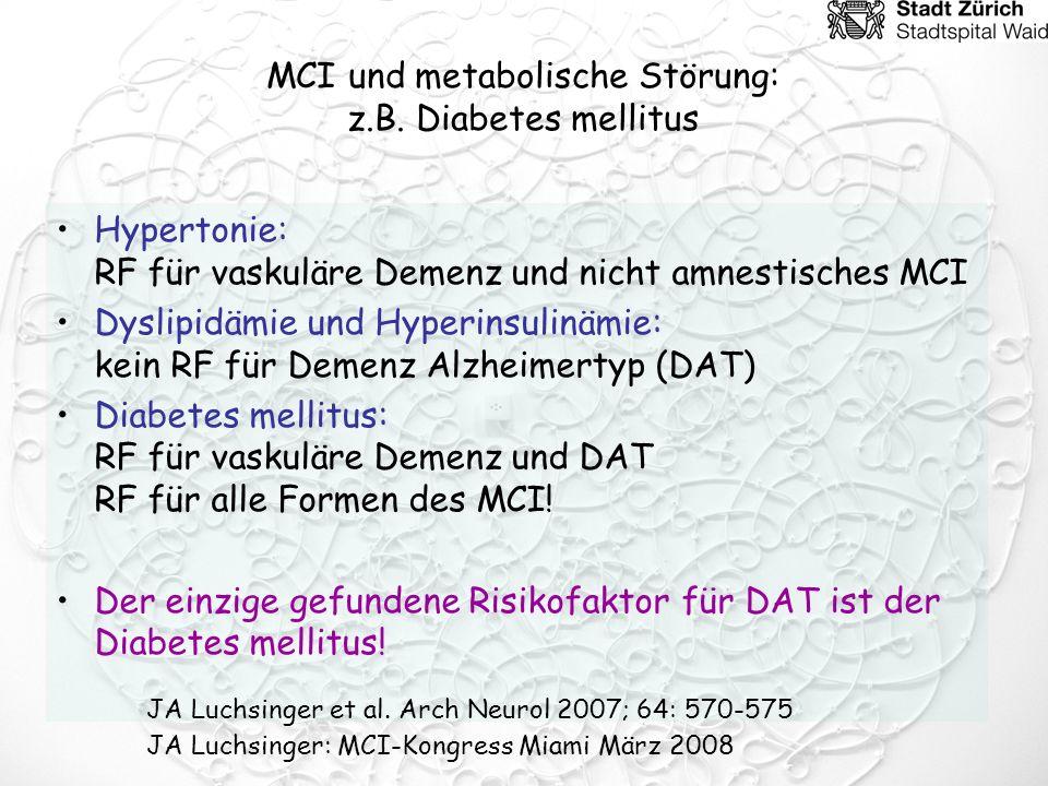 Beispiel einer sekundären MCI-Form: Medikamente 372 Menschen > 60 Jahre 9.2% Anticholinergika: schlechtere Reaktionszeit, Aufmerksamkeit, nonverbales Gedächtnis, Recall, visuospatiale Konstruktion, gewisse Sprachtestungen 80% erfüllen Kriterien eines MCI (vs.