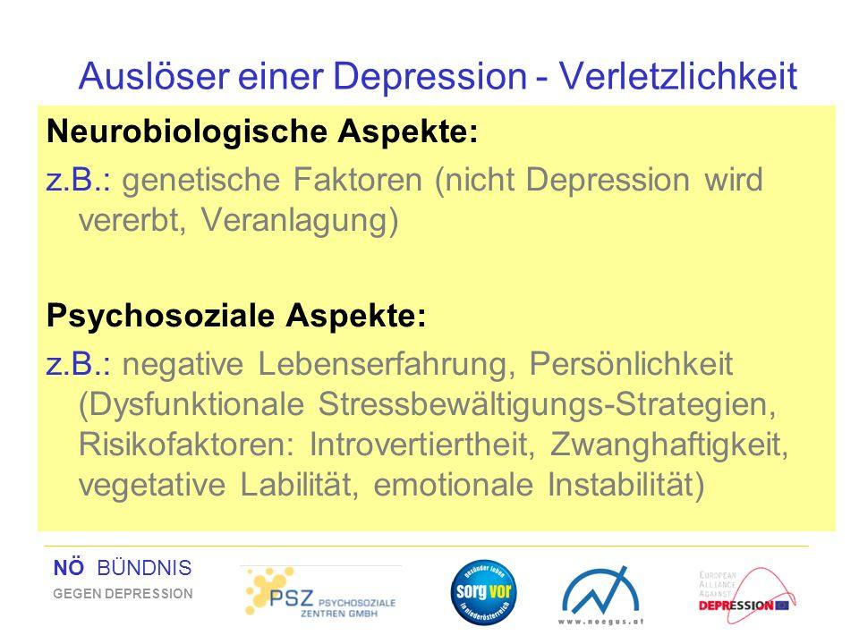 NÖ BÜNDNIS GEGEN DEPRESSION Auslöser einer Depression - Verletzlichkeit Neurobiologische Aspekte: z.B.: genetische Faktoren (nicht Depression wird ver