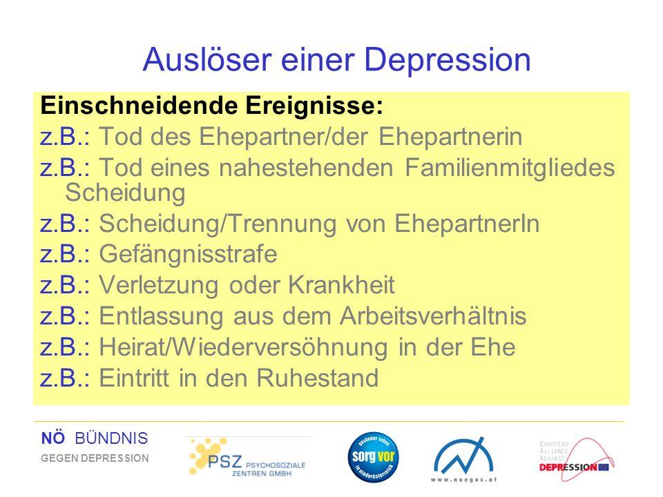 NÖ BÜNDNIS GEGEN DEPRESSION Auslöser einer Depression Einschneidende Ereignisse: z.B.: Tod des Ehepartner/der Ehepartnerin z.B.: Tod eines nahestehend