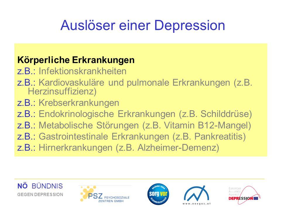 NÖ BÜNDNIS GEGEN DEPRESSION Auslöser einer Depression Körperliche Erkrankungen z.B.: Infektionskrankheiten z.B.: Kardiovaskuläre und pulmonale Erkrank
