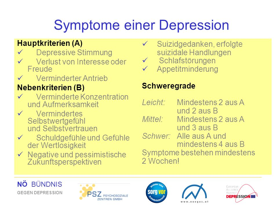 NÖ BÜNDNIS GEGEN DEPRESSION Symptome einer Depression Hauptkriterien (A) Depressive Stimmung Verlust von Interesse oder Freude Verminderter Antrieb Ne