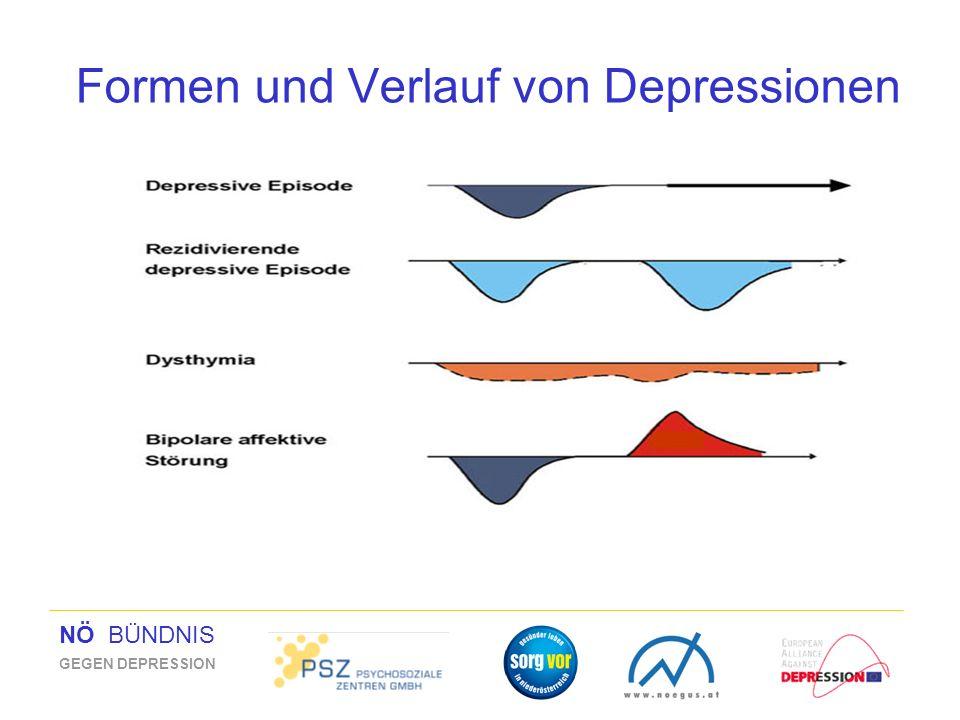 NÖ BÜNDNIS GEGEN DEPRESSION Formen und Verlauf von Depressionen
