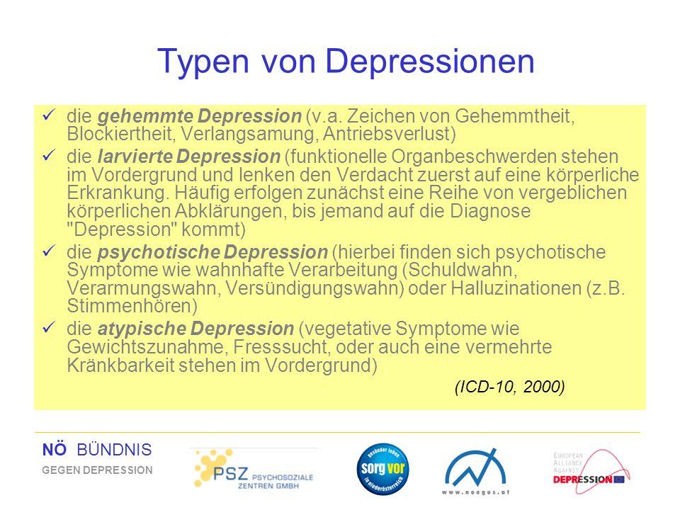 NÖ BÜNDNIS GEGEN DEPRESSION Typen von Depressionen die gehemmte Depression (v.a. Zeichen von Gehemmtheit, Blockiertheit, Verlangsamung, Antriebsverlus