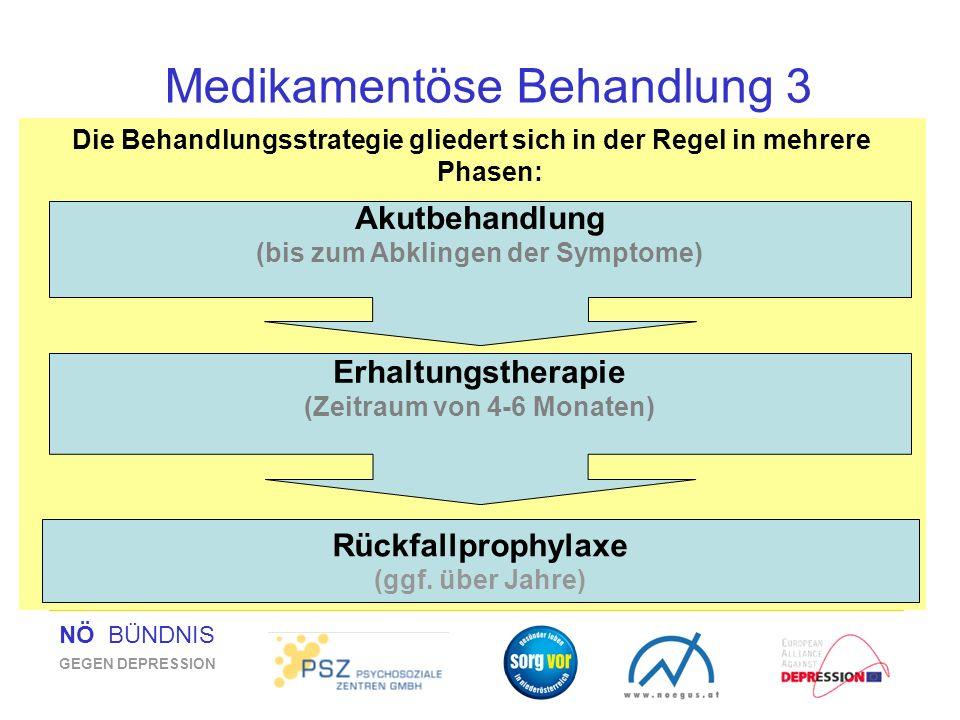 NÖ BÜNDNIS GEGEN DEPRESSION Medikamentöse Behandlung 3 Die Behandlungsstrategie gliedert sich in der Regel in mehrere Phasen: Akutbehandlung (bis zum