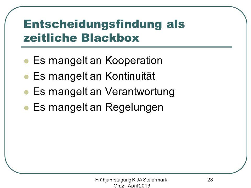Entscheidungsfindung als zeitliche Blackbox Es mangelt an Kooperation Es mangelt an Kontinuität Es mangelt an Verantwortung Es mangelt an Regelungen 2