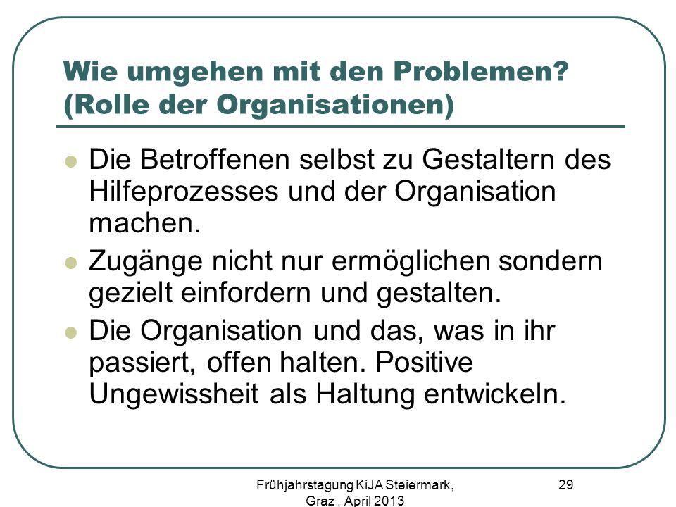 Wie umgehen mit den Problemen? (Rolle der Organisationen) Die Betroffenen selbst zu Gestaltern des Hilfeprozesses und der Organisation machen. Zugänge