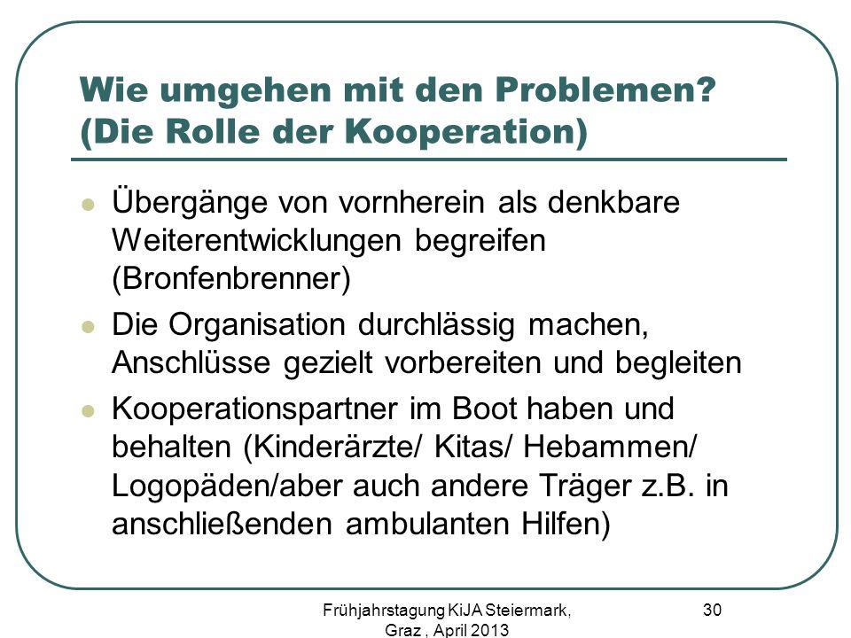 Wie umgehen mit den Problemen? (Die Rolle der Kooperation) Übergänge von vornherein als denkbare Weiterentwicklungen begreifen (Bronfenbrenner) Die Or