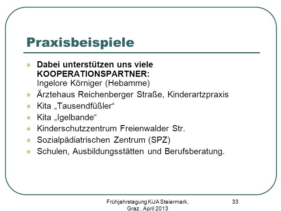 Praxisbeispiele Dabei unterstützen uns viele KOOPERATIONSPARTNER: Ingelore Körniger (Hebamme) Ärztehaus Reichenberger Straße, Kinderartzpraxis Kita Ta