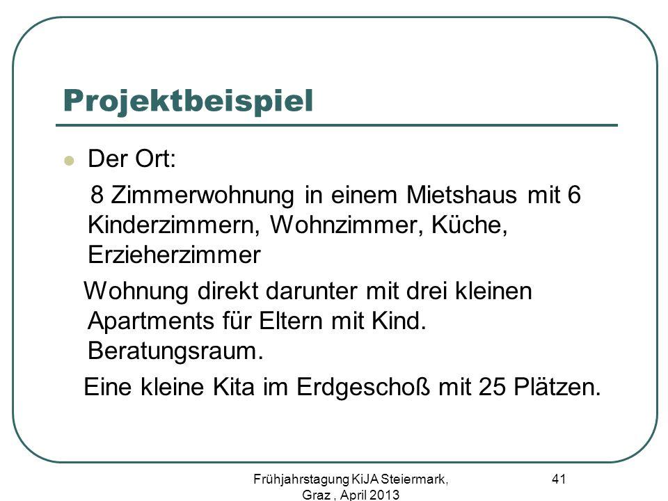 Projektbeispiel Der Ort: 8 Zimmerwohnung in einem Mietshaus mit 6 Kinderzimmern, Wohnzimmer, Küche, Erzieherzimmer Wohnung direkt darunter mit drei kl