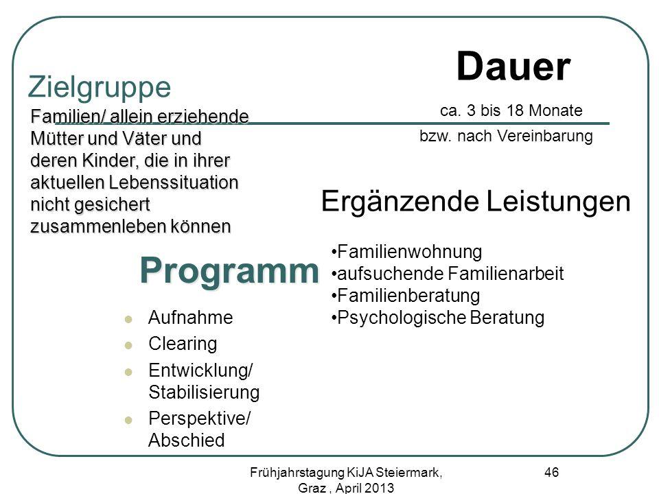 Zielgruppe Aufnahme Clearing Entwicklung/ Stabilisierung Perspektive/ Abschied Dauer ca. 3 bis 18 Monate bzw. nach Vereinbarung Ergänzende Leistungen