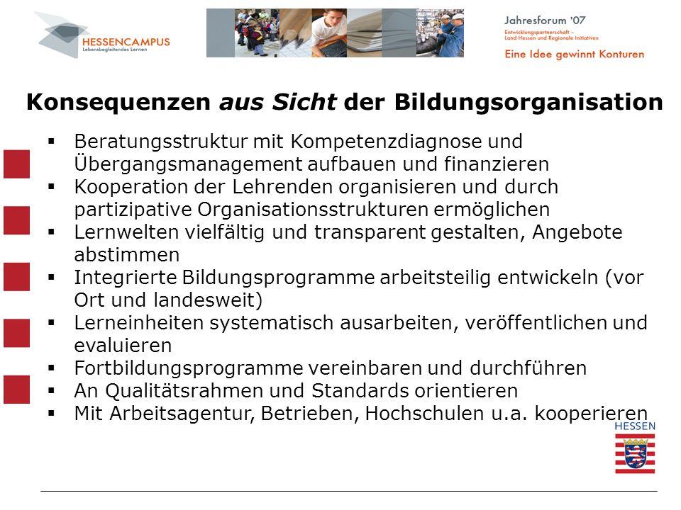Konsequenzen aus Sicht der Bildungsorganisation Beratungsstruktur mit Kompetenzdiagnose und Übergangsmanagement aufbauen und finanzieren Kooperation d