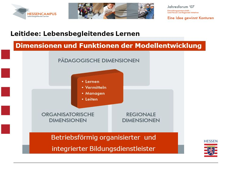 Leitidee: Lebensbegleitendes Lernen Betriebsförmig organisierter und integrierter Bildungsdienstleister Dimensionen und Funktionen der Modellentwicklu