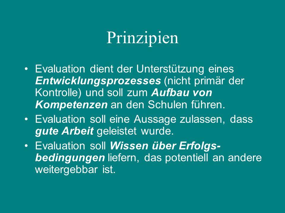 Prinzipien Evaluation dient der Unterstützung eines Entwicklungsprozesses (nicht primär der Kontrolle) und soll zum Aufbau von Kompetenzen an den Schu