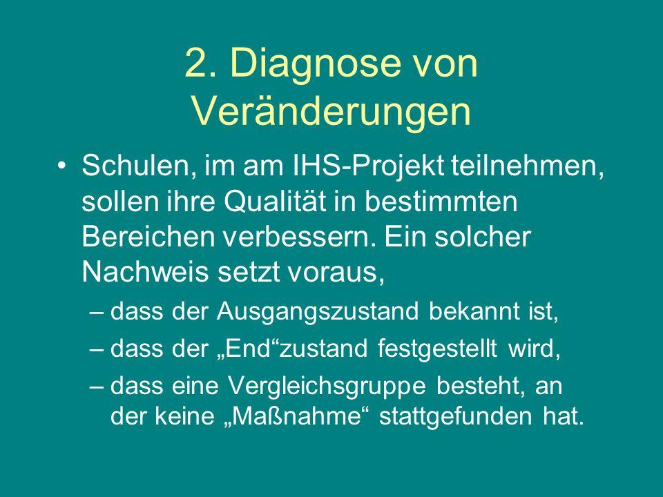 2. Diagnose von Veränderungen Schulen, im am IHS-Projekt teilnehmen, sollen ihre Qualität in bestimmten Bereichen verbessern. Ein solcher Nachweis set