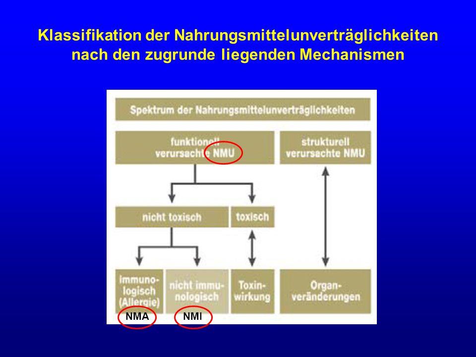 Klassifikation der Nahrungsmittelunverträglichkeiten nach den zugrunde liegenden Mechanismen NMANMI