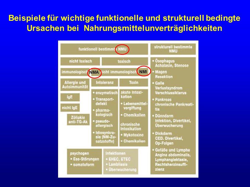 Beispiele für wichtige funktionelle und strukturell bedingte Ursachen bei Nahrungsmittelunverträglichkeiten NMI NMA
