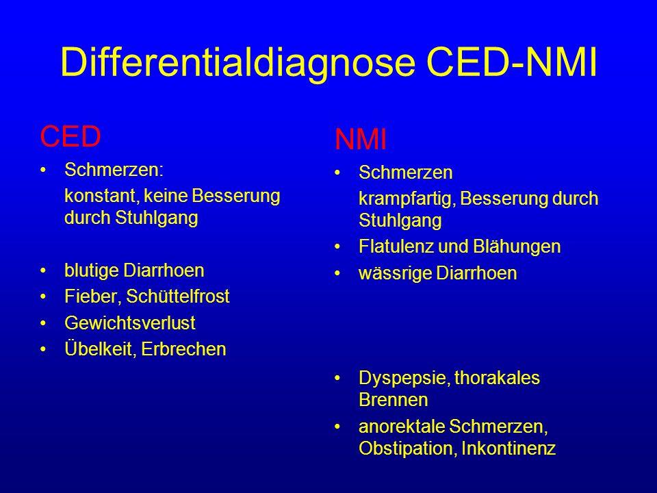Differentialdiagnose CED-NMI CED Schmerzen: konstant, keine Besserung durch Stuhlgang blutige Diarrhoen Fieber, Schüttelfrost Gewichtsverlust Übelkeit