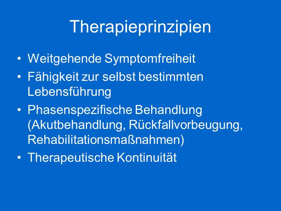 Therapieprinzipien Weitgehende Symptomfreiheit Fähigkeit zur selbst bestimmten Lebensführung Phasenspezifische Behandlung (Akutbehandlung, Rückfallvor