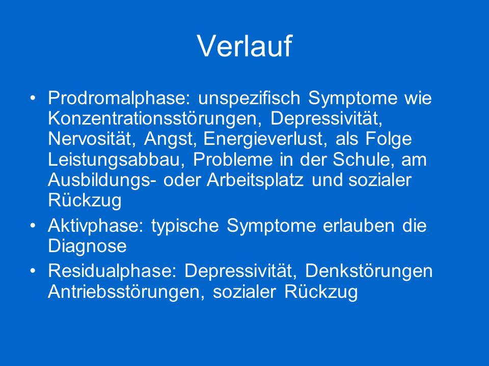 Verlauf Prodromalphase: unspezifisch Symptome wie Konzentrationsstörungen, Depressivität, Nervosität, Angst, Energieverlust, als Folge Leistungsabbau,