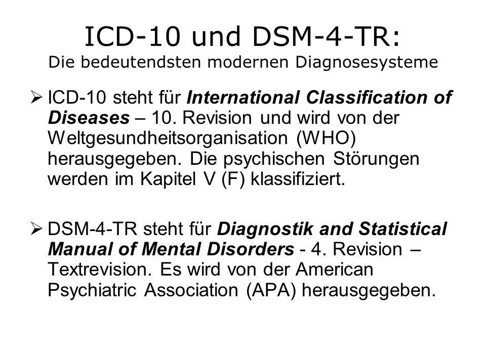 ICD-10 und DSM-4-TR Favorisieren den phänomenologischen Ansatz Erlauben Komorbidität Erlauben eine multiaxiale Beschreibung (insbesondere DSM) Verwenden eine operationale Diagnostik Symptom/e müssen vorhanden sein Symptom/e dürfen nicht vorhanden sein Von den Symptomen müssen mindestens x vorhanden sein