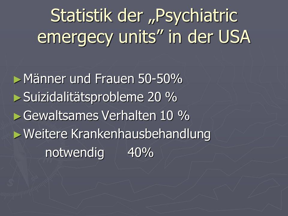 Statistik der Psychiatric emergecy units in der USA Männer und Frauen 50-50% Männer und Frauen 50-50% Suizidalitätsprobleme 20 % Suizidalitätsprobleme