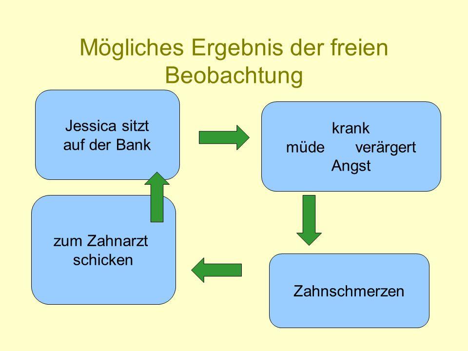 Testverfahren Cartoon: Phil Hubbe Sportpädagogik 27:5 (2003). 10-15.