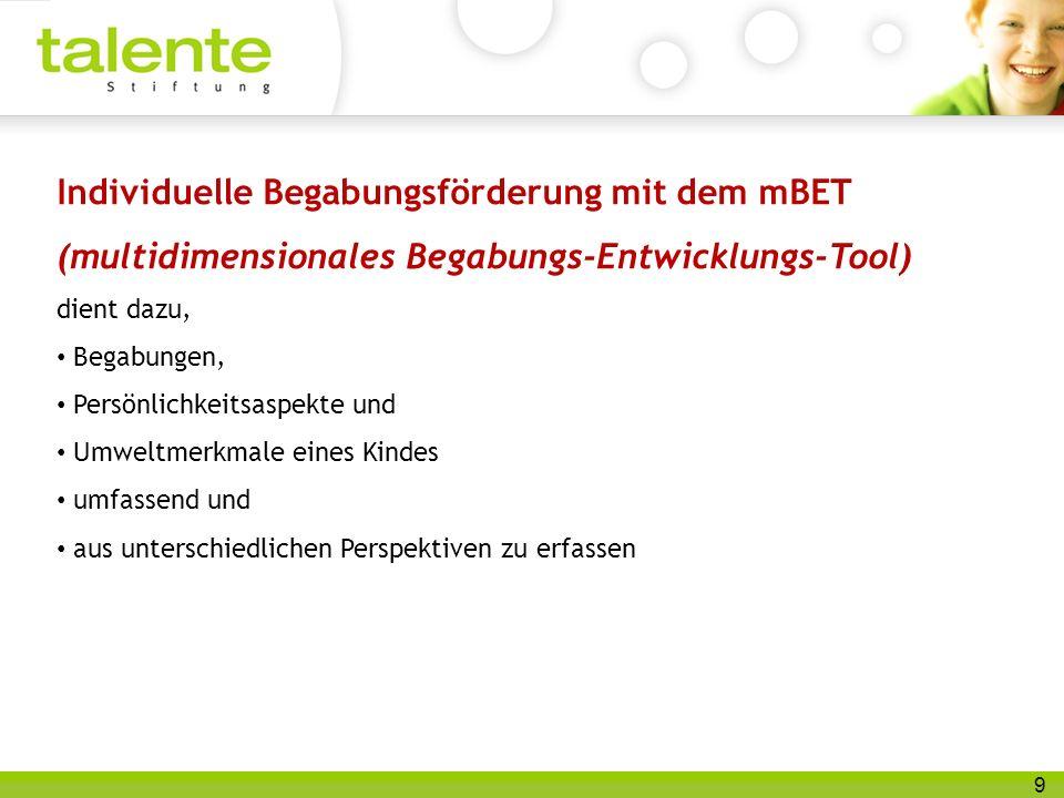 Individuelle Begabungsförderung mit dem mBET (multidimensionales Begabungs-Entwicklungs-Tool) dient dazu, Begabungen, Persönlichkeitsaspekte und Umwel
