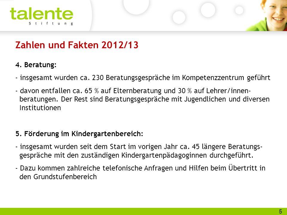 5 Zahlen und Fakten 2012/13 4. Beratung: - insgesamt wurden ca. 230 Beratungsgespräche im Kompetenzzentrum geführt - davon entfallen ca. 65 % auf Elte