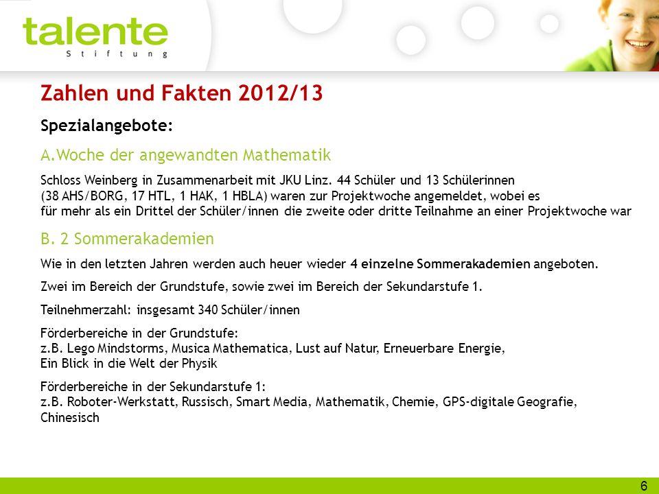 6 Zahlen und Fakten 2012/13 Spezialangebote: A.Woche der angewandten Mathematik Schloss Weinberg in Zusammenarbeit mit JKU Linz. 44 Schüler und 13 Sch