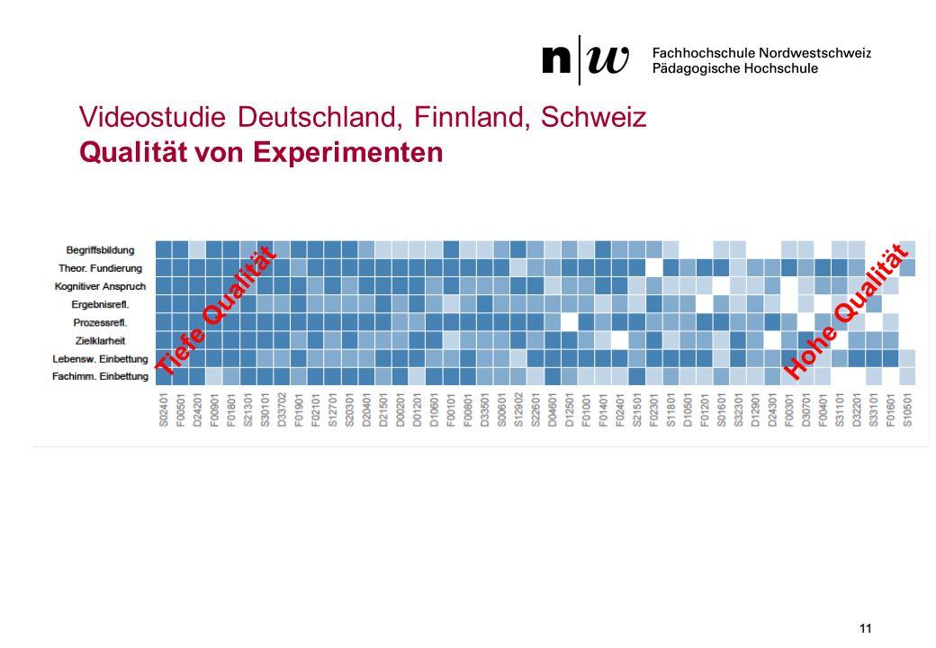 11 Tiefe QualitätHohe Qualität Videostudie Deutschland, Finnland, Schweiz Qualität von Experimenten