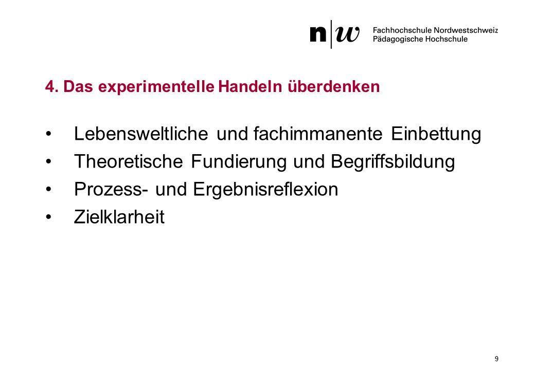 10 Videostudie Deutschland, Finnland, Schweiz Zeit für Vorbereitung, Durchführung, Nachbereitung