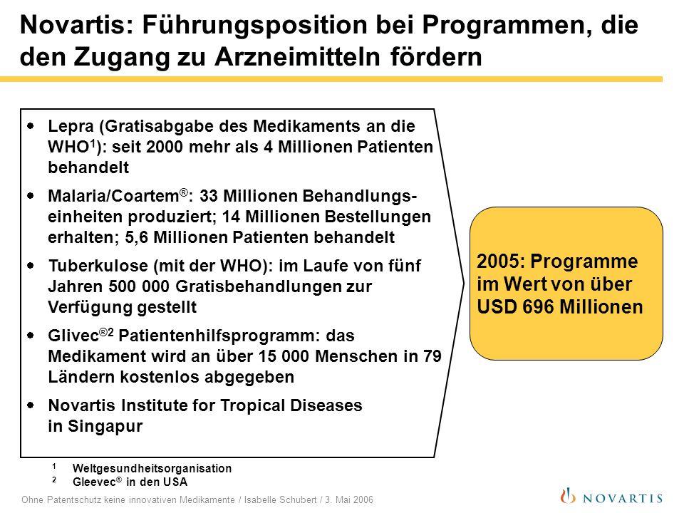 Ohne Patentschutz keine innovativen Medikamente / Isabelle Schubert / 3. Mai 2006 Novartis: Führungsposition bei Programmen, die den Zugang zu Arzneim