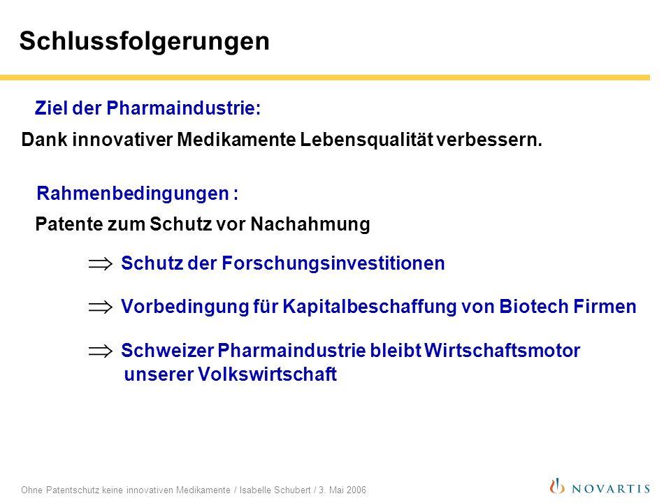 Ohne Patentschutz keine innovativen Medikamente / Isabelle Schubert / 3. Mai 2006 Schlussfolgerungen Ziel der Pharmaindustrie: Dank innovativer Medika