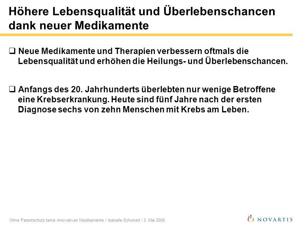 Ohne Patentschutz keine innovativen Medikamente / Isabelle Schubert / 3. Mai 2006 Höhere Lebensqualität und Überlebenschancen dank neuer Medikamente N