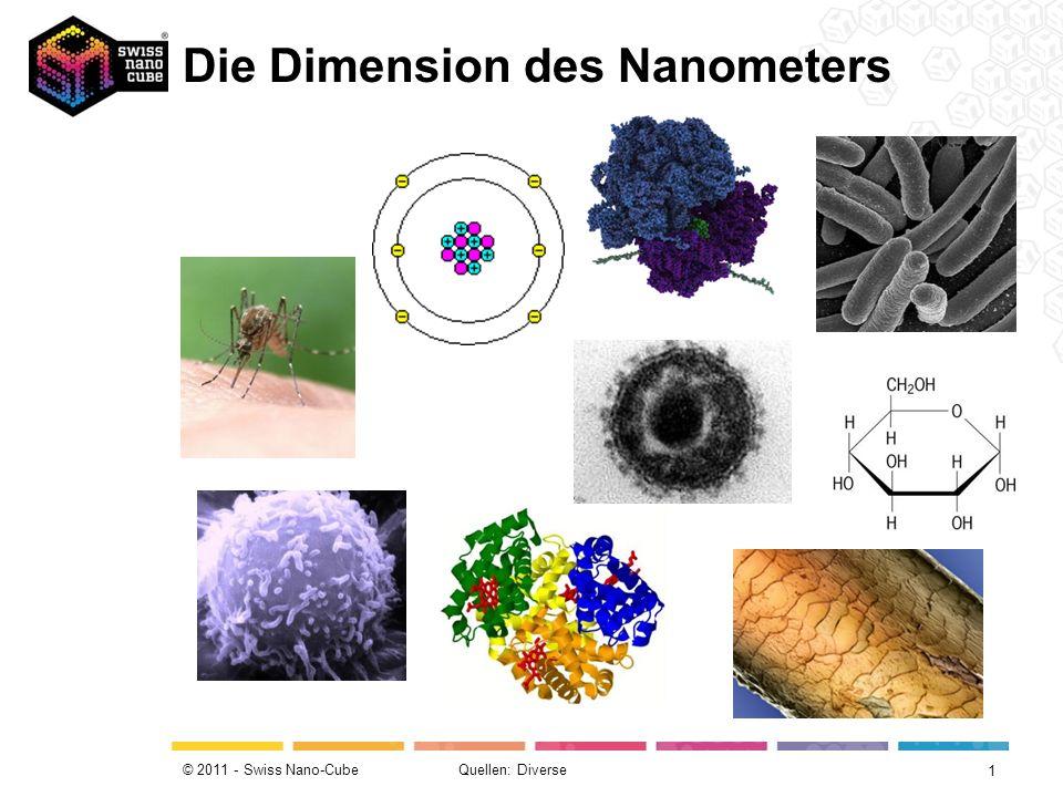 © 2011 - Swiss Nano-Cube Quellen: Diverse 0.1 1 10 100 1 10 100 1 10 100 nm nm nm nm μm μm μm mm mm mm mehrzellige Organismen eukaryotische Zellen Bakterien Viren org.