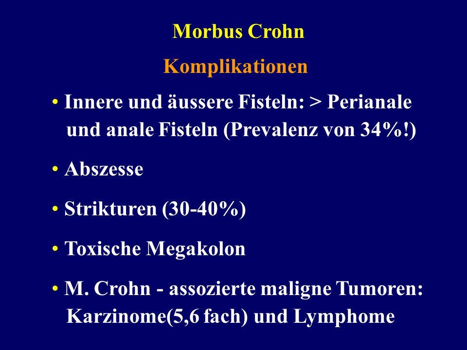 Morbus Crohn Komplikationen Innere und äussere Fisteln: > Perianale und anale Fisteln (Prevalenz von 34%!) Abszesse Strikturen (30-40%) Toxische Megak