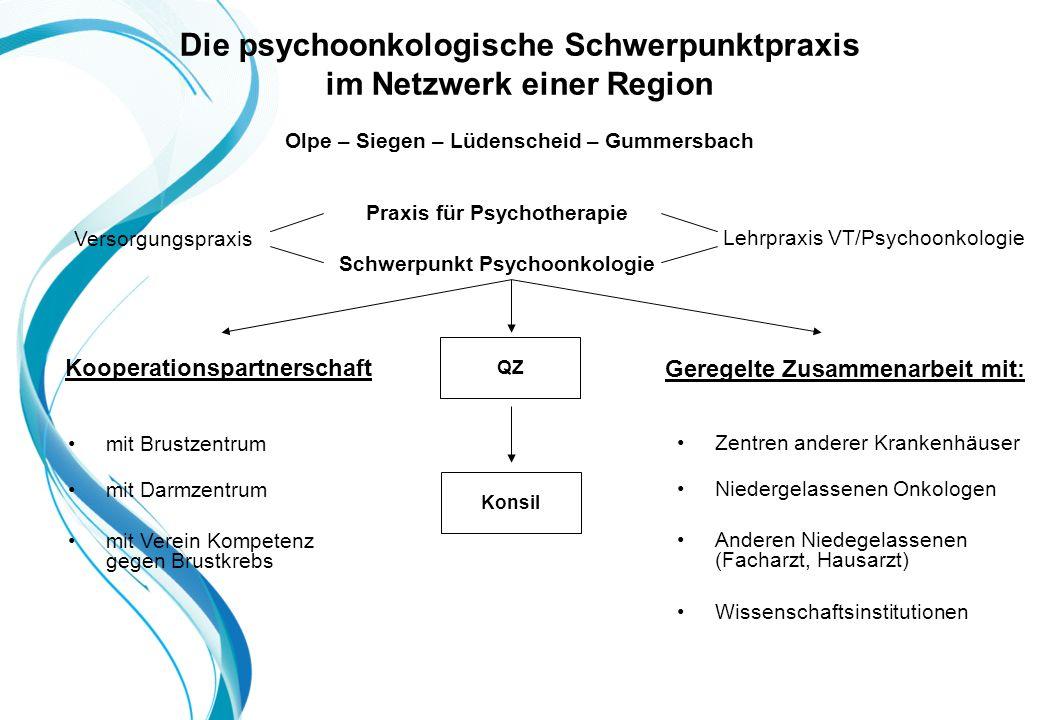 Die psychoonkologische Schwerpunktpraxis im Netzwerk einer Region Olpe – Siegen – Lüdenscheid – Gummersbach Praxis für Psychotherapie Schwerpunkt Psyc