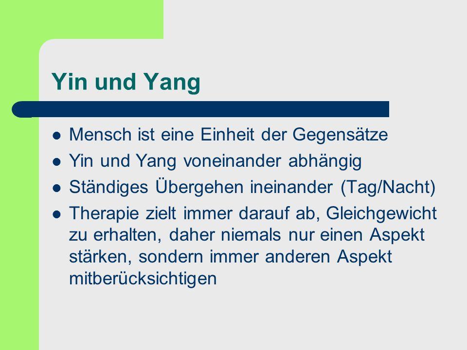 Yin und Yang Mensch ist eine Einheit der Gegensätze Yin und Yang voneinander abhängig Ständiges Übergehen ineinander (Tag/Nacht) Therapie zielt immer